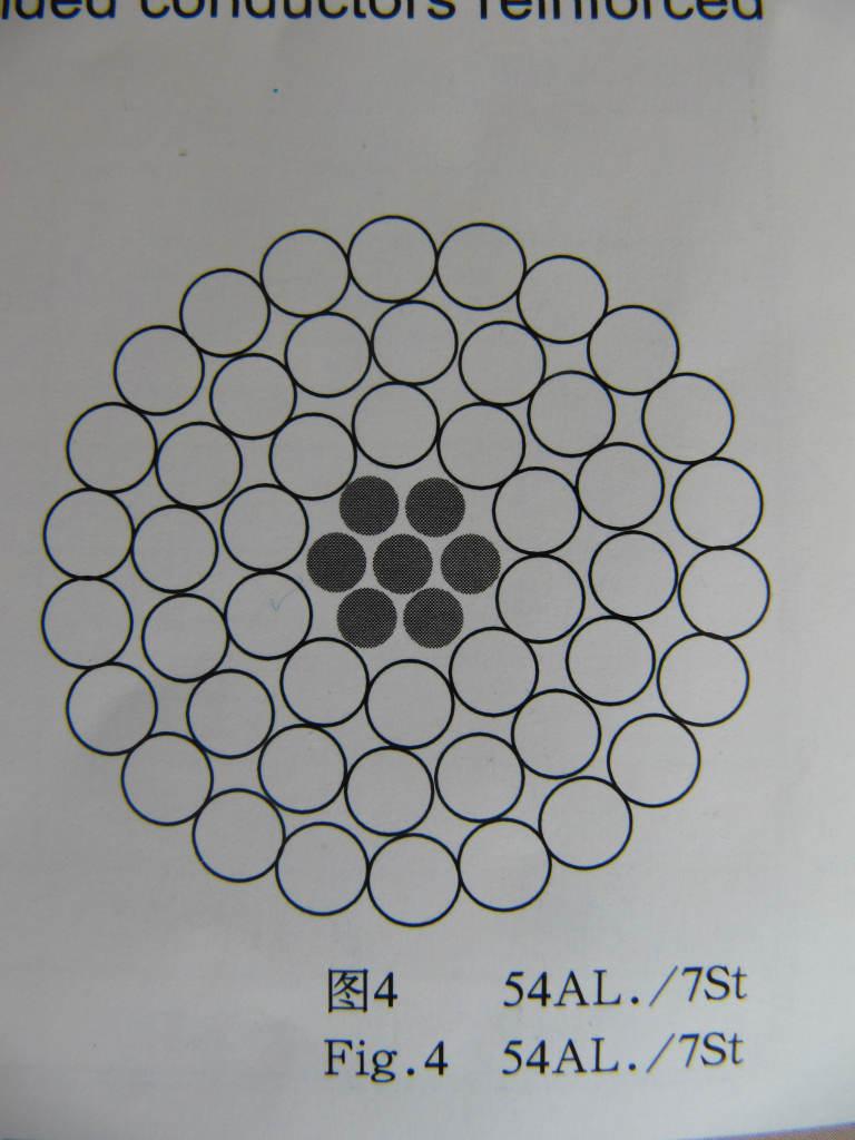 钢芯铝绞线    ljx    稀土铝绞线    lgjx           四,产品结构图